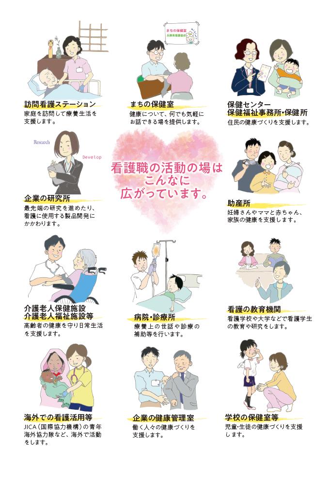 看護職の活動の場   看護職の活躍する場所   兵庫県看護協会